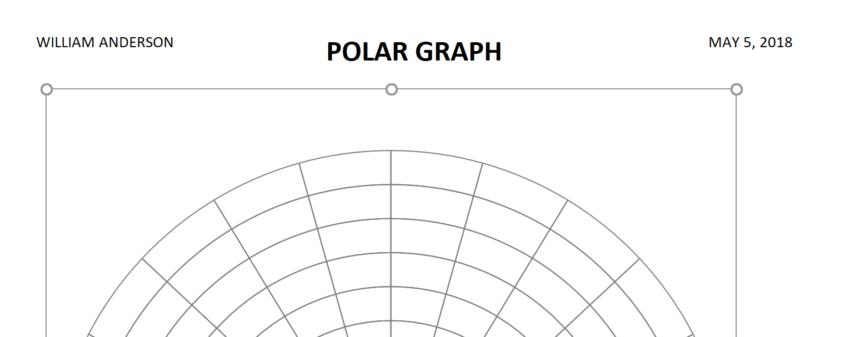 Polar Graph Template Personalize