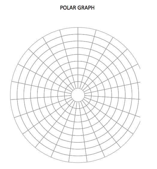 photo relating to Printable Polar Graph Paper referred to as Polar Graph Paper Template »