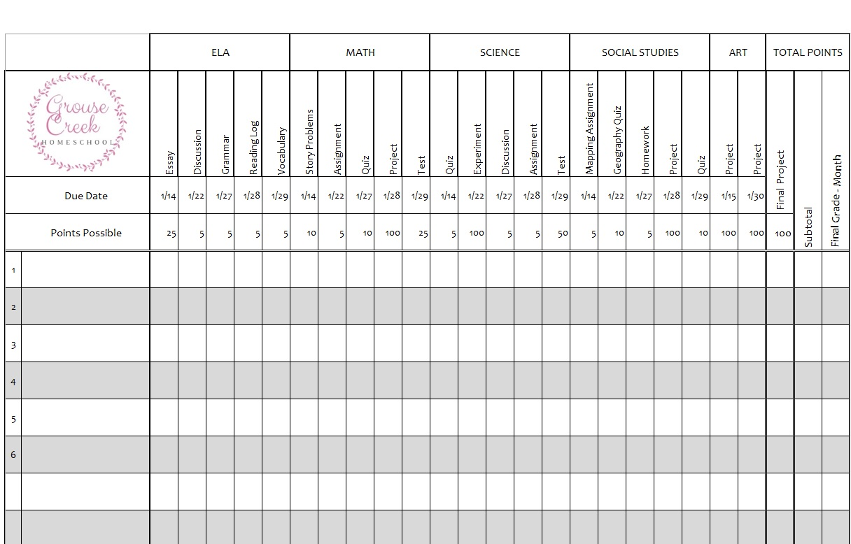 Printable Gradebook Additional Information