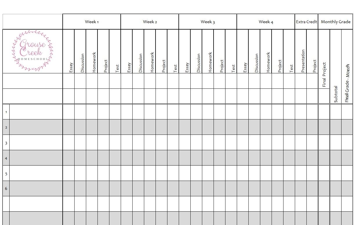 Printable Gradebook Assignment Names