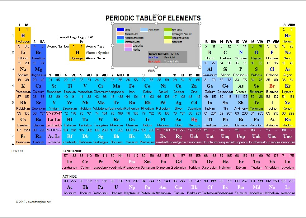 Printable Periodic Table Model 1 Labels