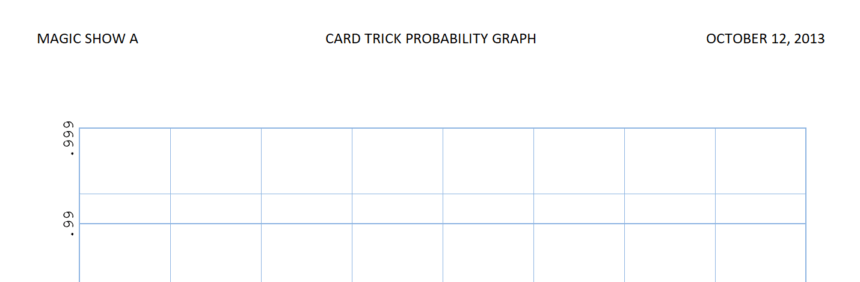 Probability Graph Paper Template Personalize