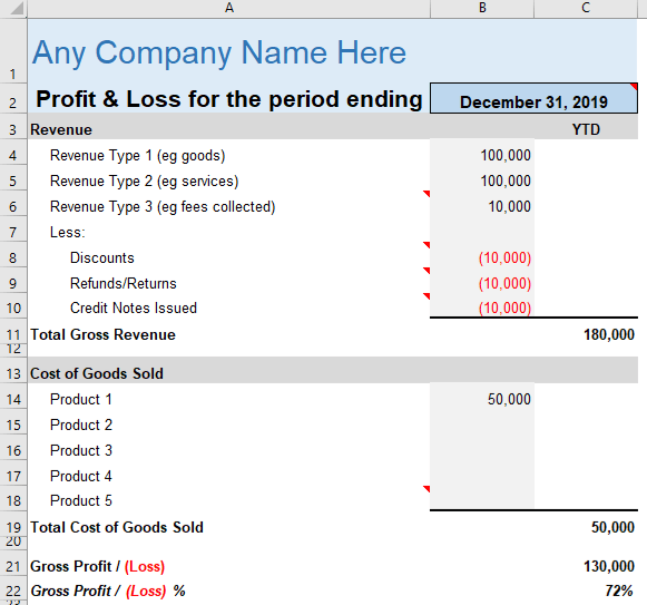 Profit Loss Statement Small Business Top Half