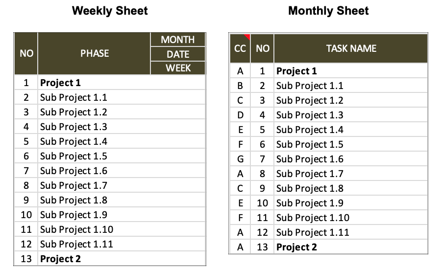 Project Schedule Phases
