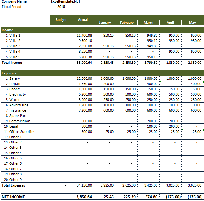 Rental Property Expense Worksheet First Part Example