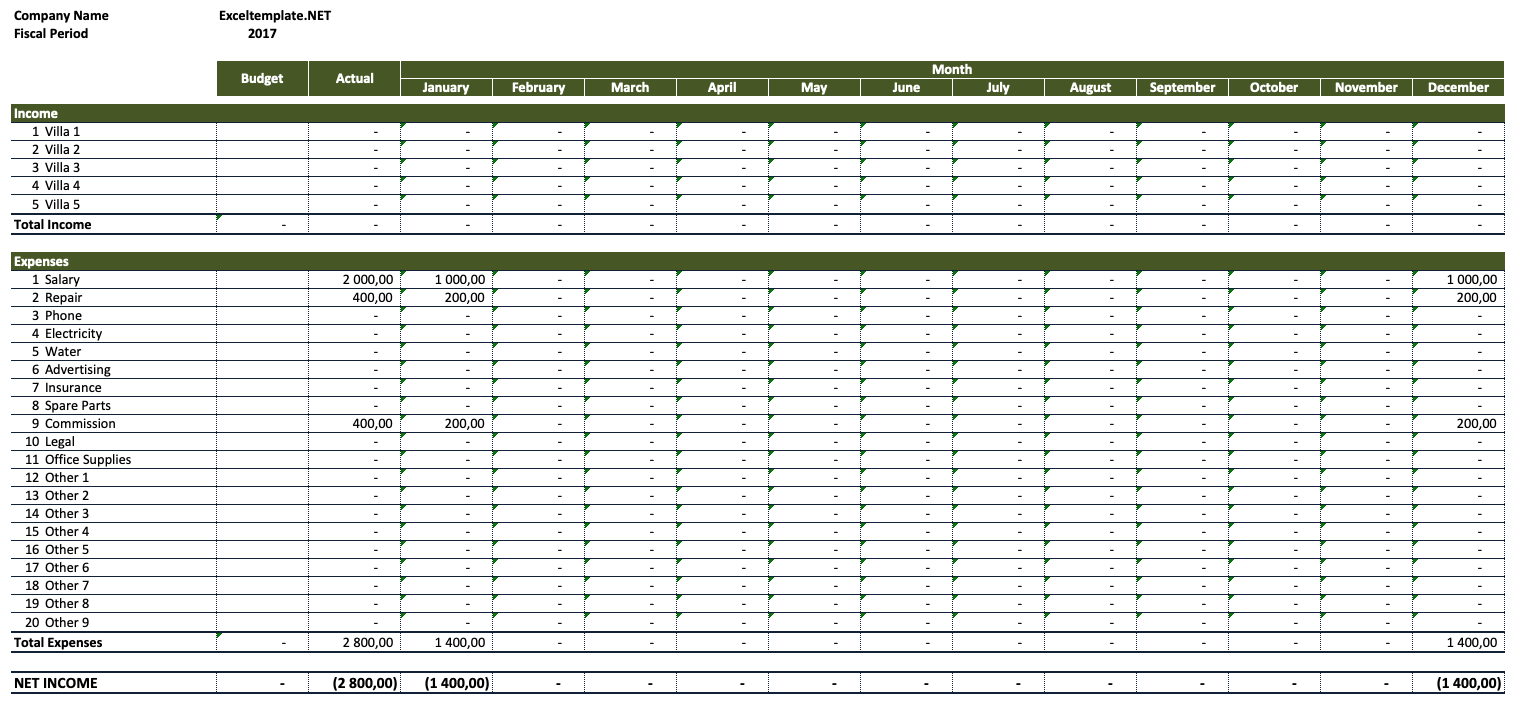 Rental Property Income and Expenses Worksheet