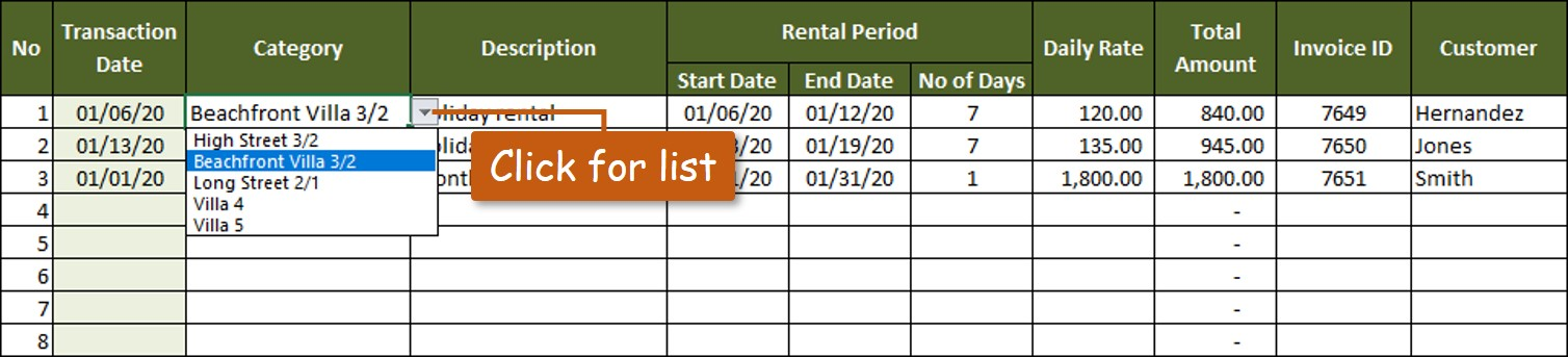 Rental Property Income Expenses Category List