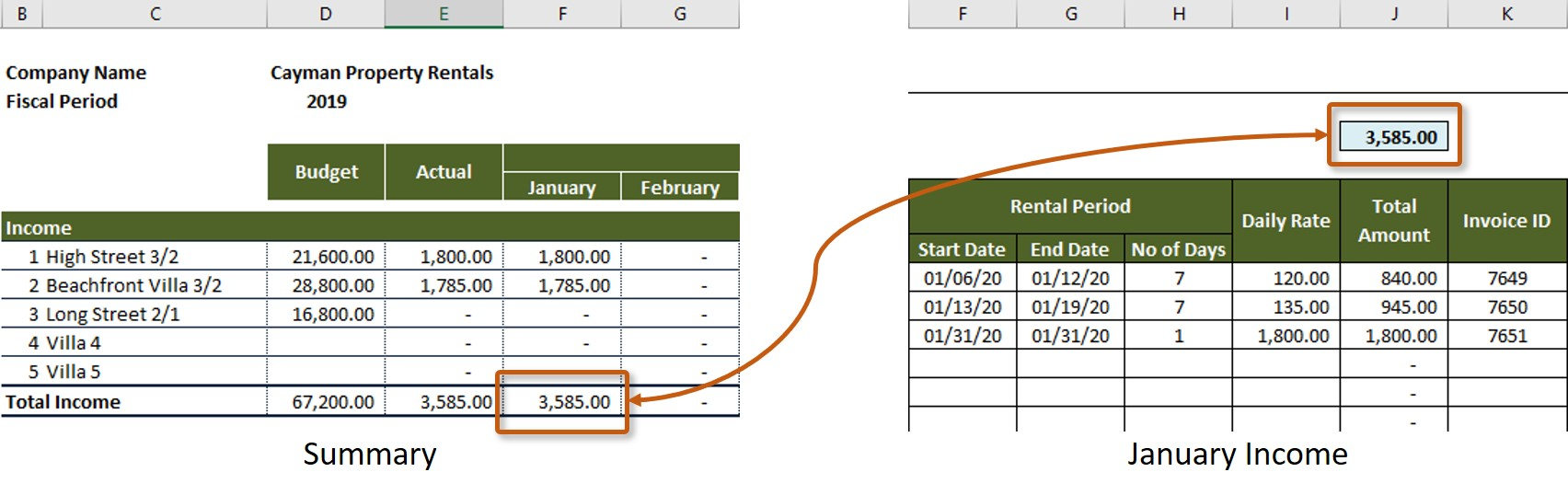 Rental Property Income Expenses Monthly Subtotal