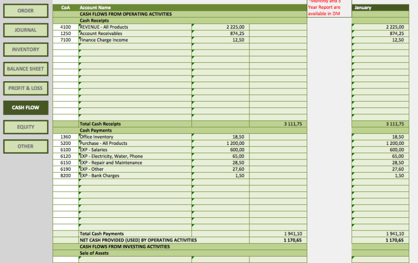 Retail Business Accounting Templates cashflow