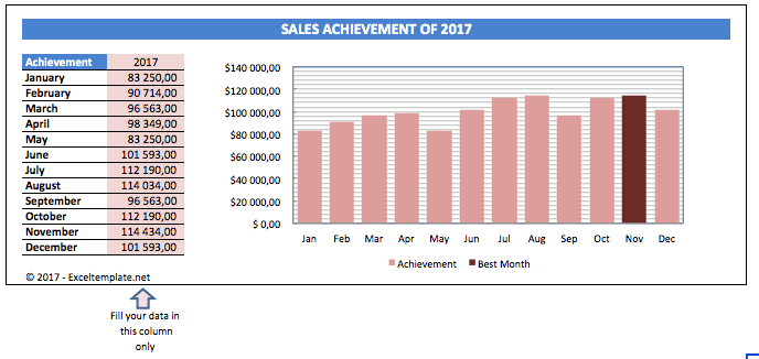 Sales Charts red