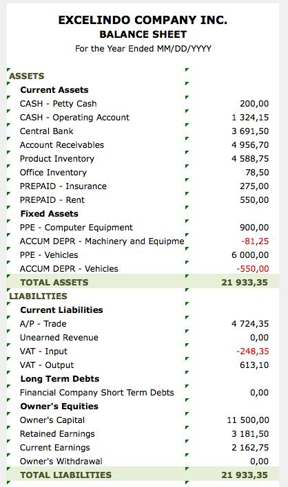Service Business Accounting balance lite