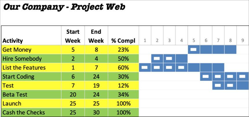 Simple Gantt Chart Maker Customize