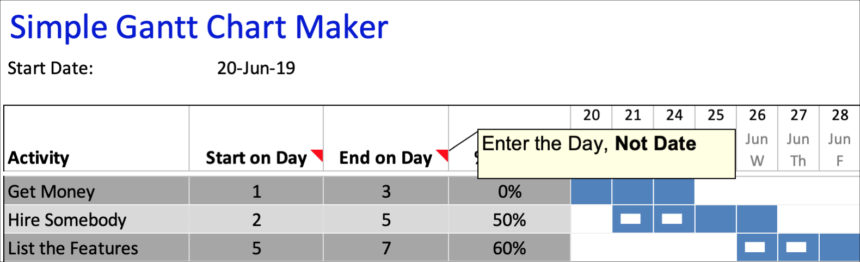 Simple Gantt Chart Maker End Day