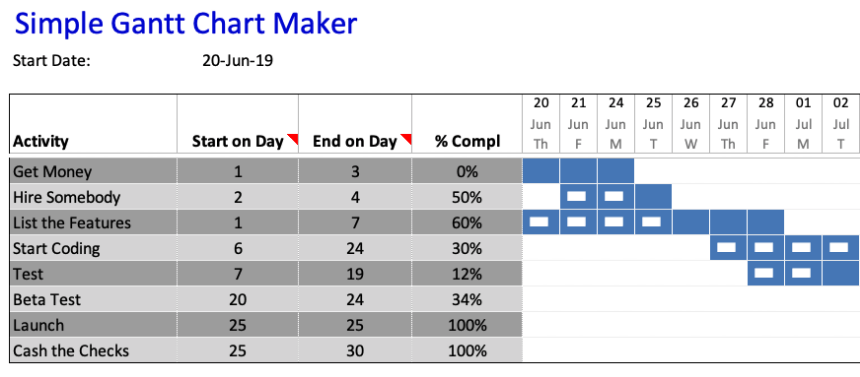 Simple Gantt Chart Maker
