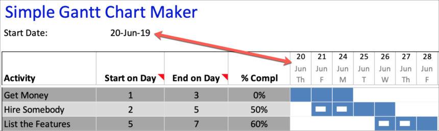 Simple Gantt Chart Maker Start Date