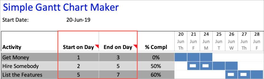 Simple Gantt Chart Maker Start Day