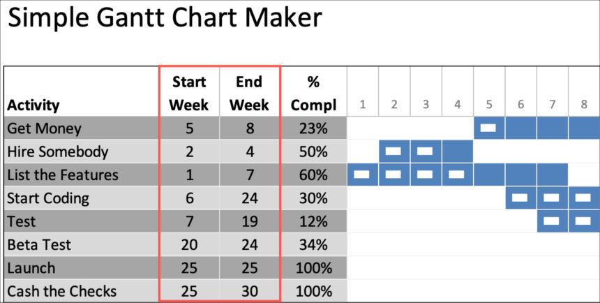 Simple Gantt Chart Maker Start End Week