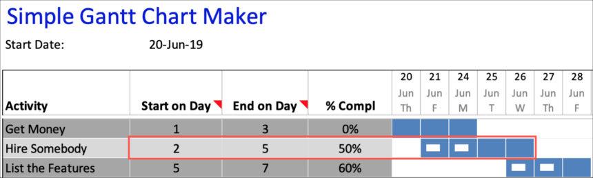 Simple Gantt Chart Maker View