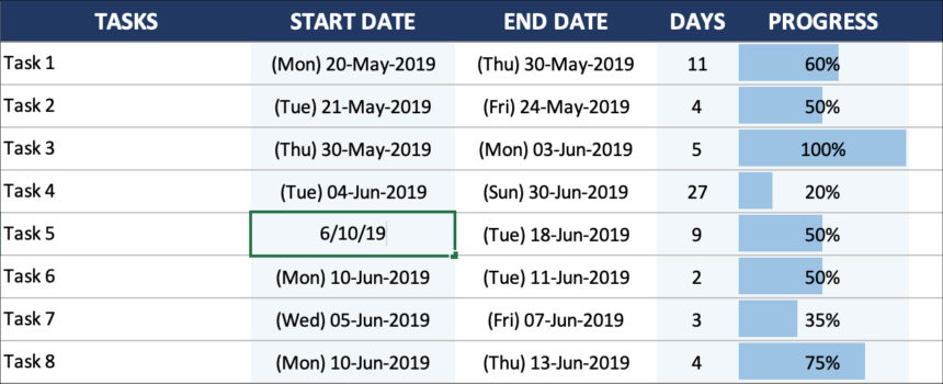 Simple Gantt Chart Start End Dates