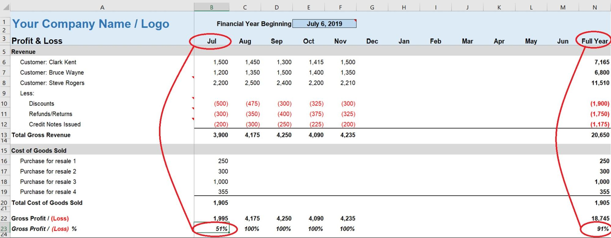 Simple Profit and Loss Self-Employed Statement Gross Margin