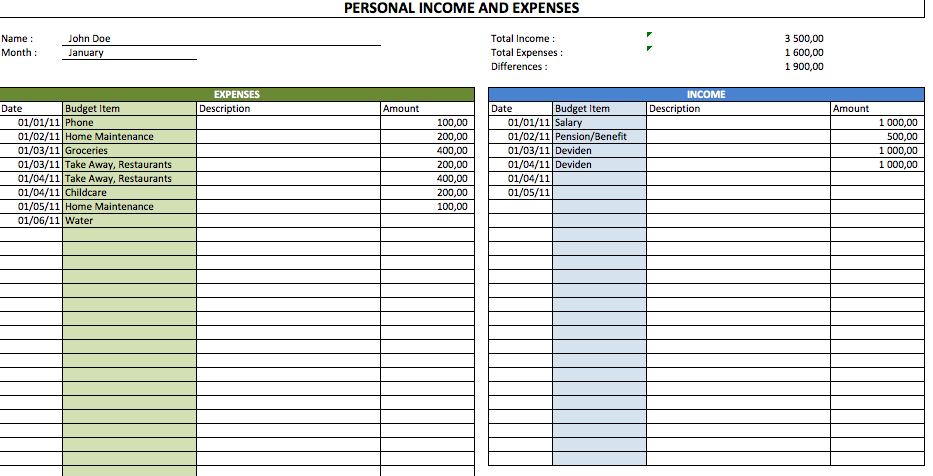 Simple Personal Budget
