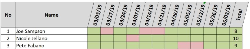 Sunday School Attendance Sheet Track Colors