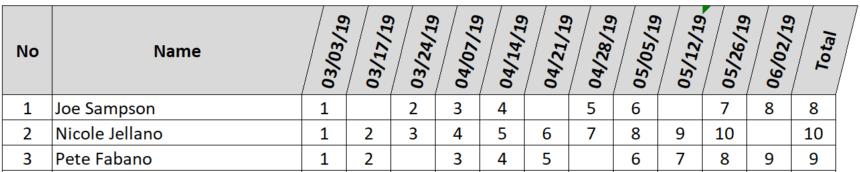 Sunday School Attendance Sheet Track Numbers
