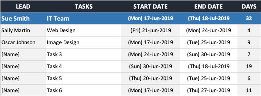 Team Gantt Chart Dates