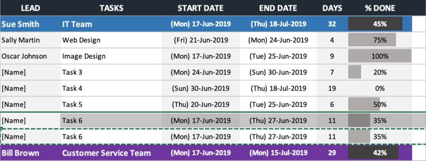 Team Gantt Chart Insert Row
