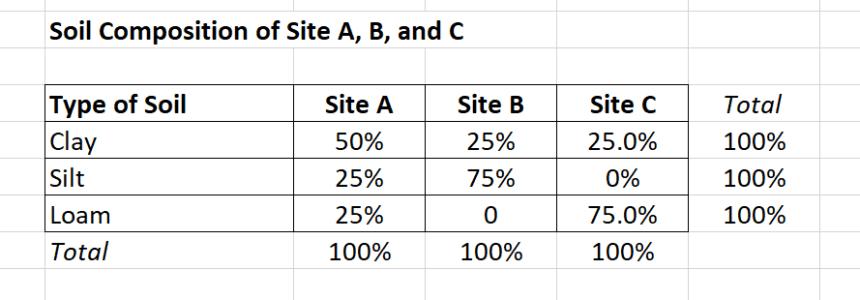 Triangular Graph Paper Template Chart