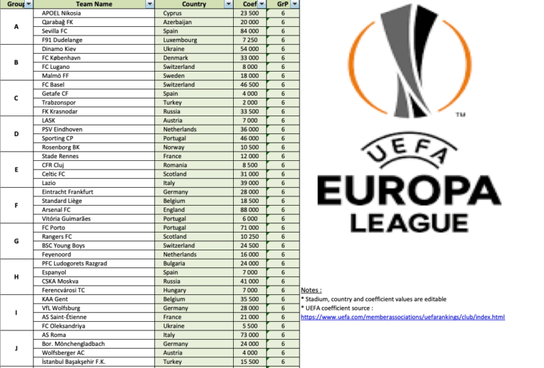 UEFA Europa League Team Setup