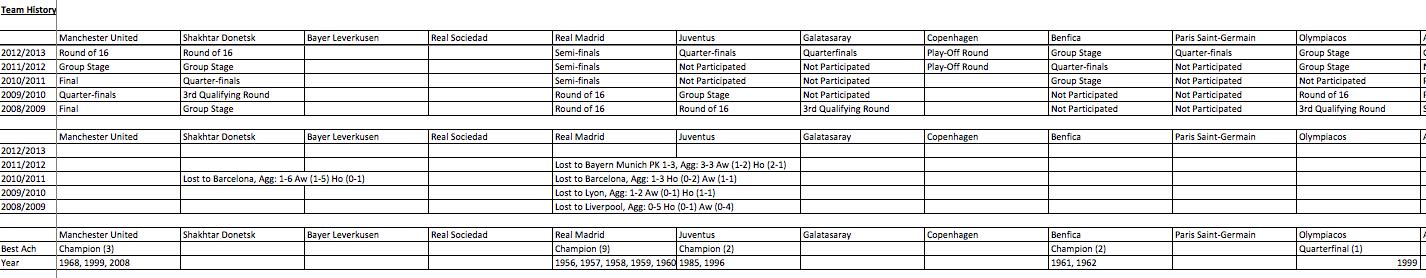 uefa champions league fixtures and scoresheet 2019  2020
