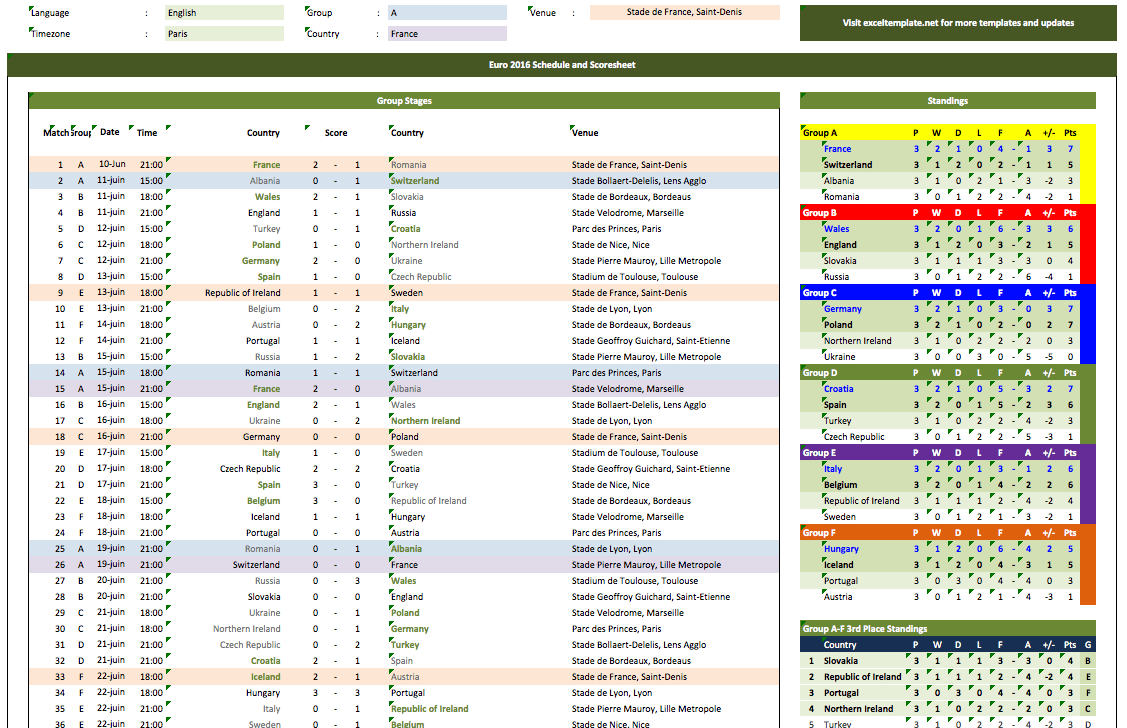 UEFA EURO Schedule and Scoresheet