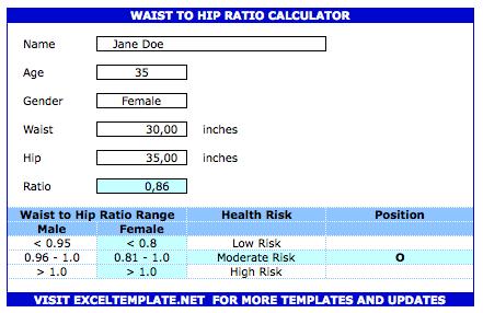 Waist Hip Ratio Calculator