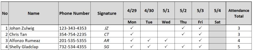 Weekly Attendance Sheet Total