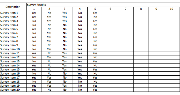 Yes No Chart survey