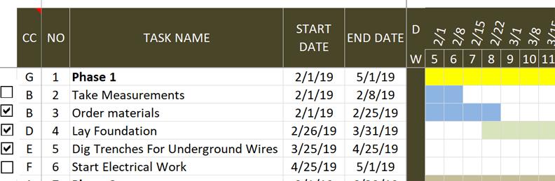 Construction Schedule Checkbox