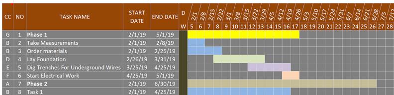 Construction Schedule Orange Color Scheme Example