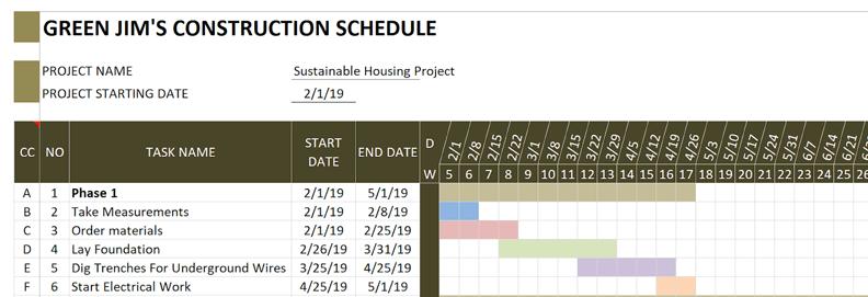 Construction Schedule Start Date Weekly