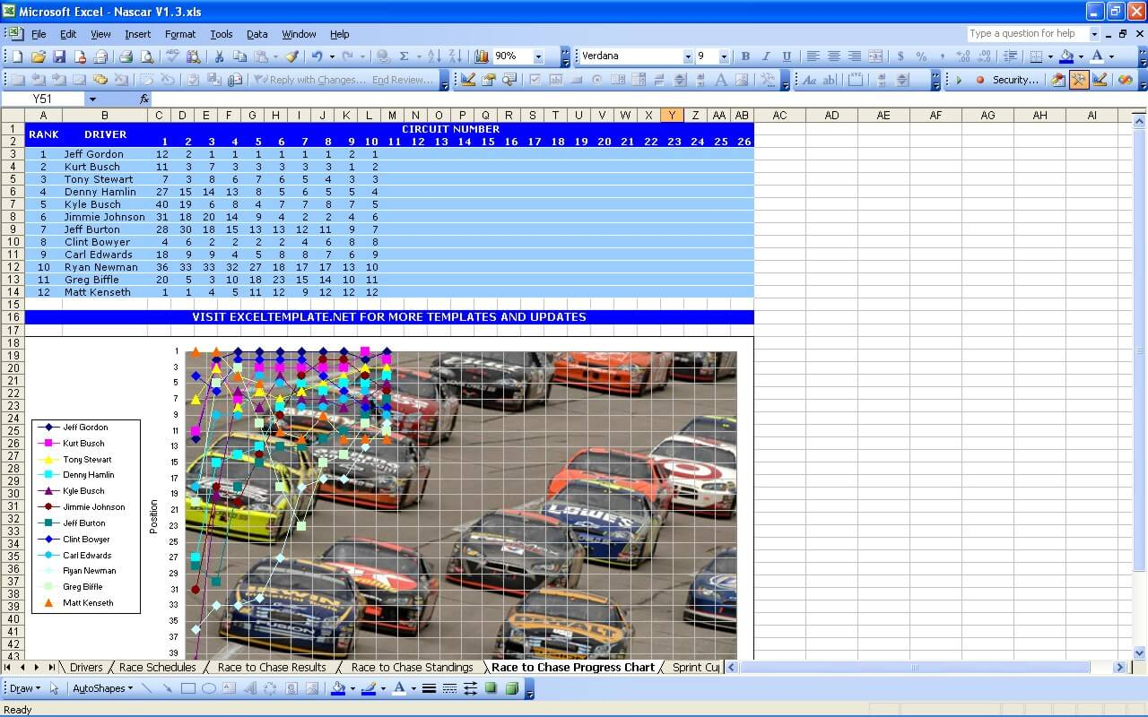 Nascar Sprint Cup Progress Chart