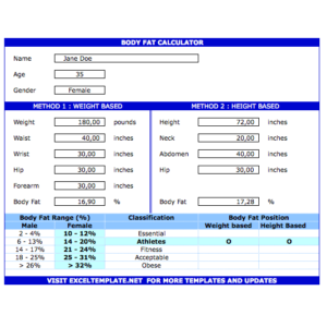 Body Fat Caliper Navy Calculator