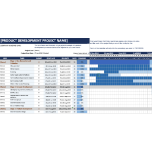 Product Development Gantt Chart