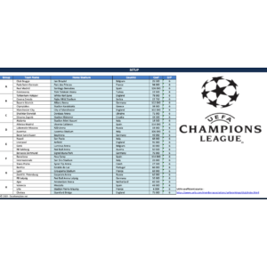 UEFA Champions League Fixtures and Scoresheet 2019/2020