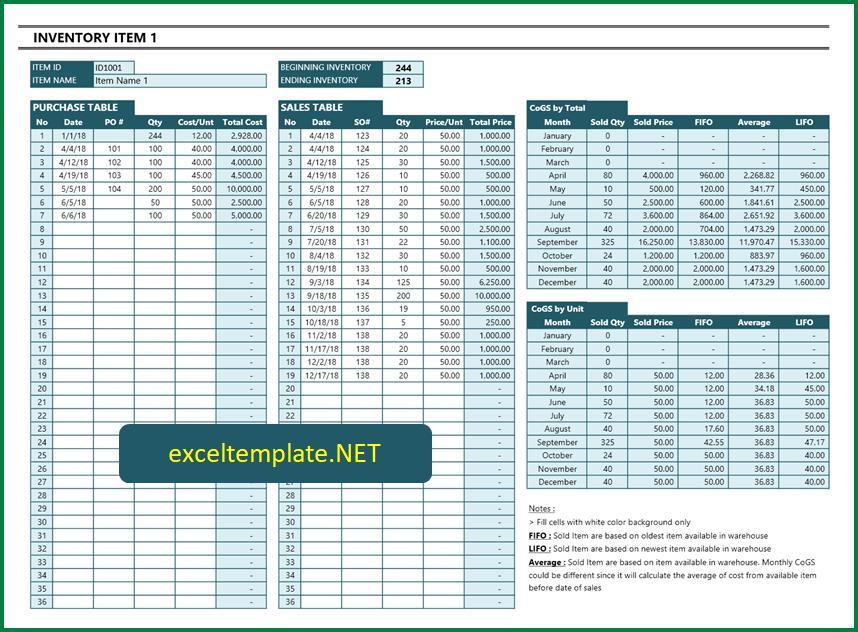 CoGS Calculator - Inventory Item Summary