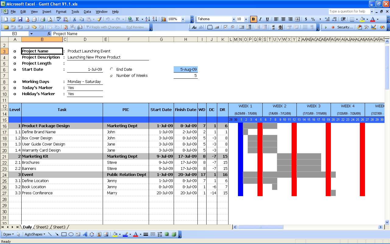 Gantt chart excel templates for Hourly gantt chart excel template