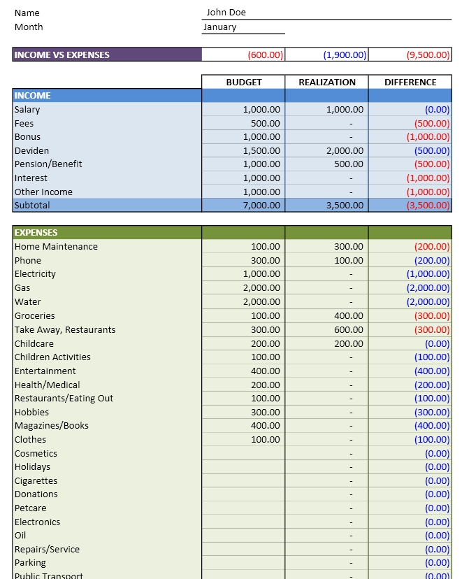personal budget template for excel