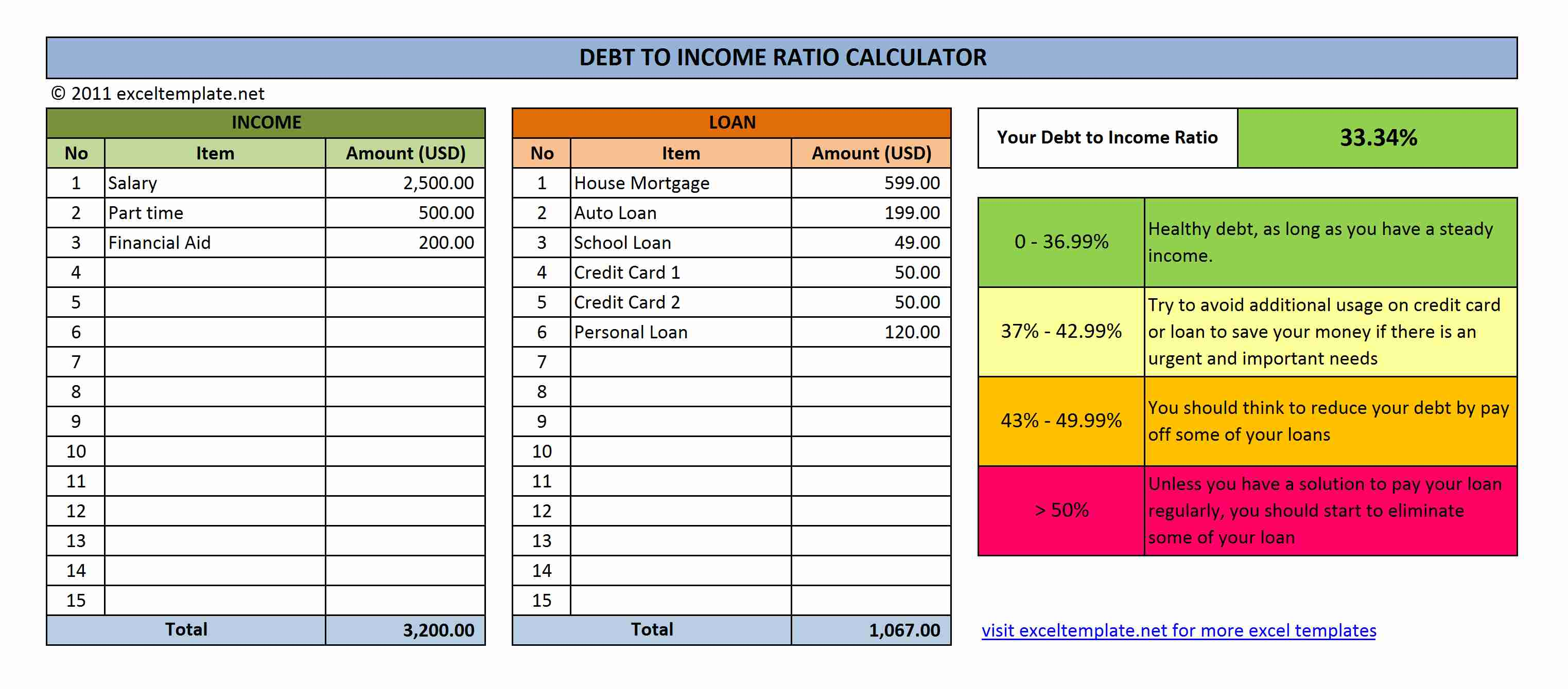 Debt To Income Ratio Calculator Excel Templates