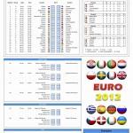 UEFA EURO 2012 Schedule and Scoresheet