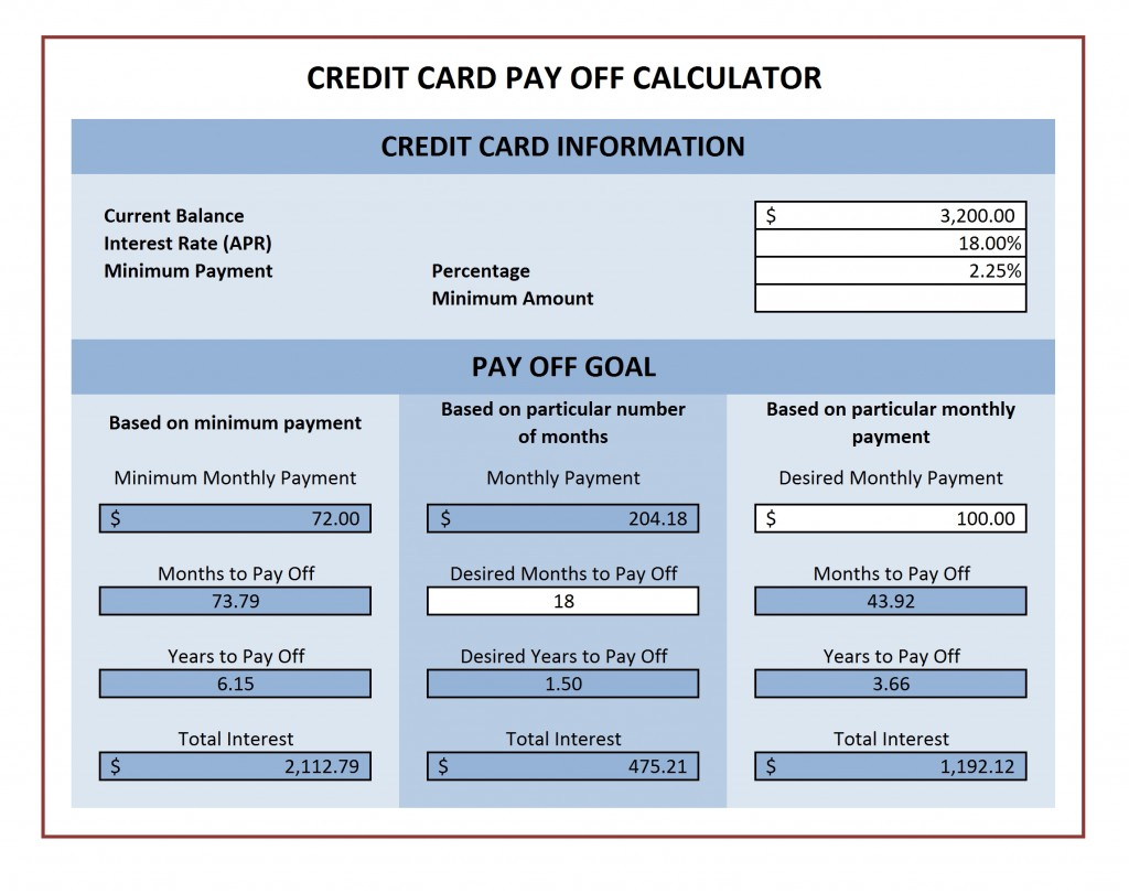 credit card payoff calculator excel  Credit Card Payoff Calculator | Excel Templates
