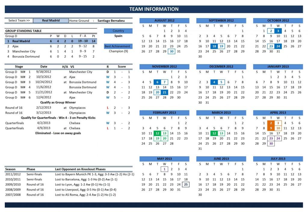 UEFA Champions League 2012/2013 Team Fixtures